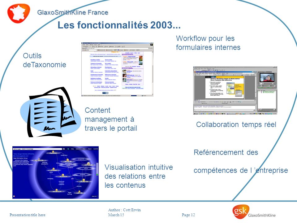 Page 12 GlaxoSmithKline France Author : Cott Erwin March 15Presentation title here Les fonctionnalités 2003...