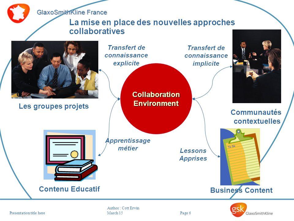 Page 6 GlaxoSmithKline France Author : Cott Erwin March 15Presentation title here La mise en place des nouvelles approches collaboratives Communautés