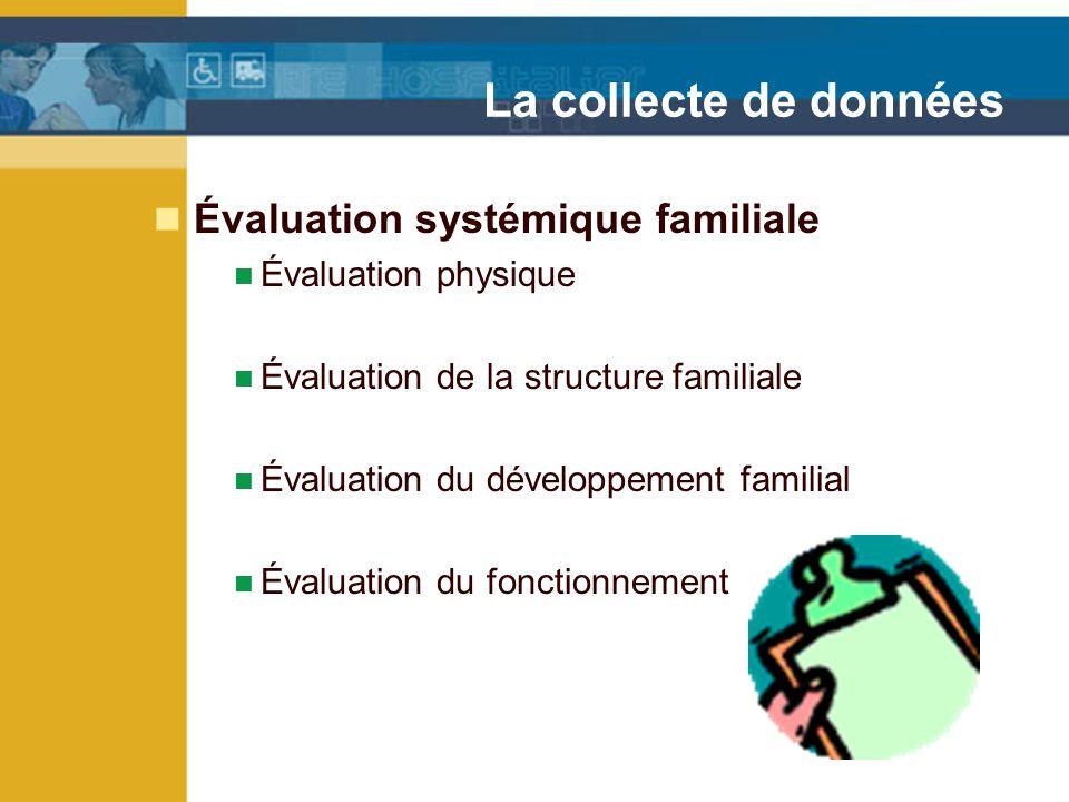 La collecte de données Évaluation systémique familiale Évaluation physique Évaluation de la structure familiale Évaluation du développement familial Évaluation du fonctionnement