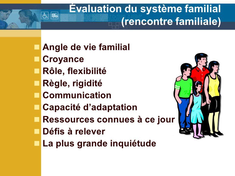 Évaluation du système familial (rencontre familiale) Angle de vie familial Croyance Rôle, flexibilité Règle, rigidité Communication Capacité dadaptation Ressources connues à ce jour Défis à relever La plus grande inquiétude