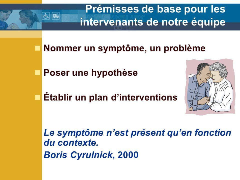 Nommer un symptôme, un problème Poser une hypothèse Établir un plan dinterventions Le symptôme nest présent quen fonction du contexte.