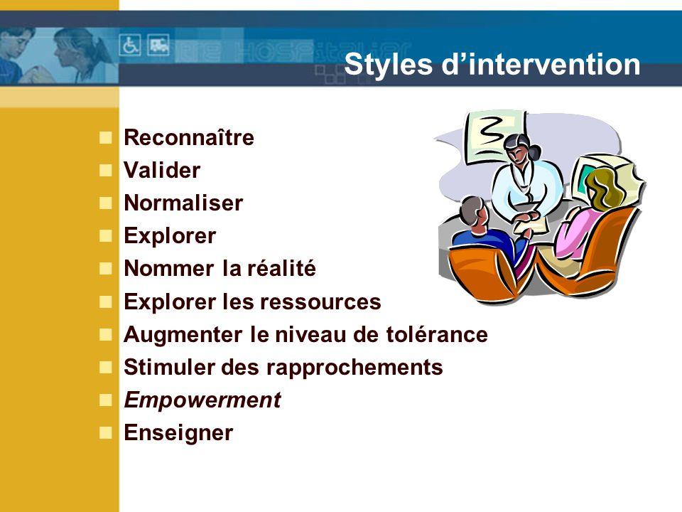 Styles dintervention Reconnaître Valider Normaliser Explorer Nommer la réalité Explorer les ressources Augmenter le niveau de tolérance Stimuler des rapprochements Empowerment Enseigner