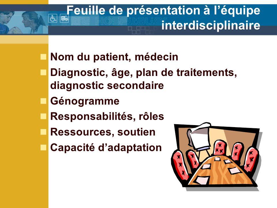 Feuille de présentation à léquipe interdisciplinaire Nom du patient, médecin Diagnostic, âge, plan de traitements, diagnostic secondaire Génogramme Responsabilités, rôles Ressources, soutien Capacité dadaptation