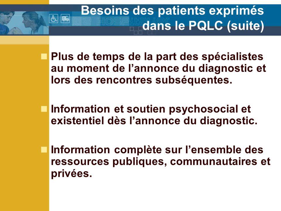 Besoins des patients exprimés dans le PQLC (suite) Plus de temps de la part des spécialistes au moment de lannonce du diagnostic et lors des rencontres subséquentes.