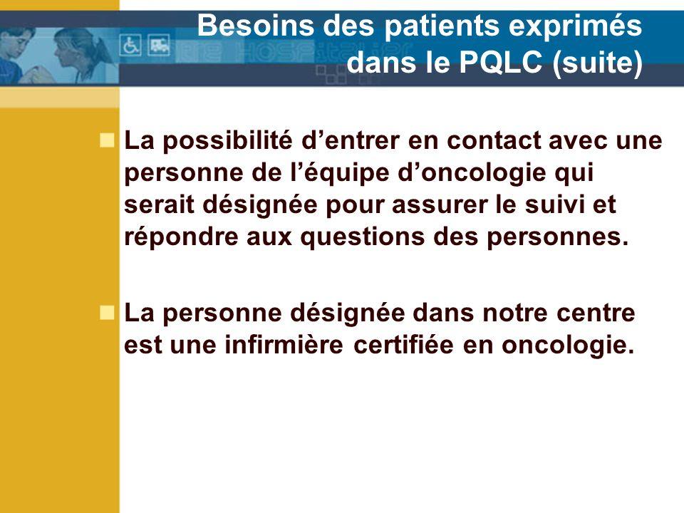 Besoins des patients exprimés dans le PQLC (suite) La possibilité dentrer en contact avec une personne de léquipe doncologie qui serait désignée pour assurer le suivi et répondre aux questions des personnes.