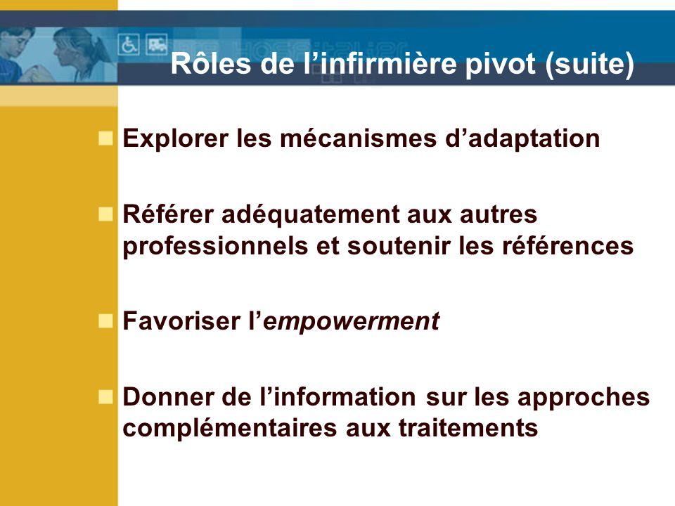 Rôles de linfirmière pivot (suite) Explorer les mécanismes dadaptation Référer adéquatement aux autres professionnels et soutenir les références Favoriser lempowerment Donner de linformation sur les approches complémentaires aux traitements
