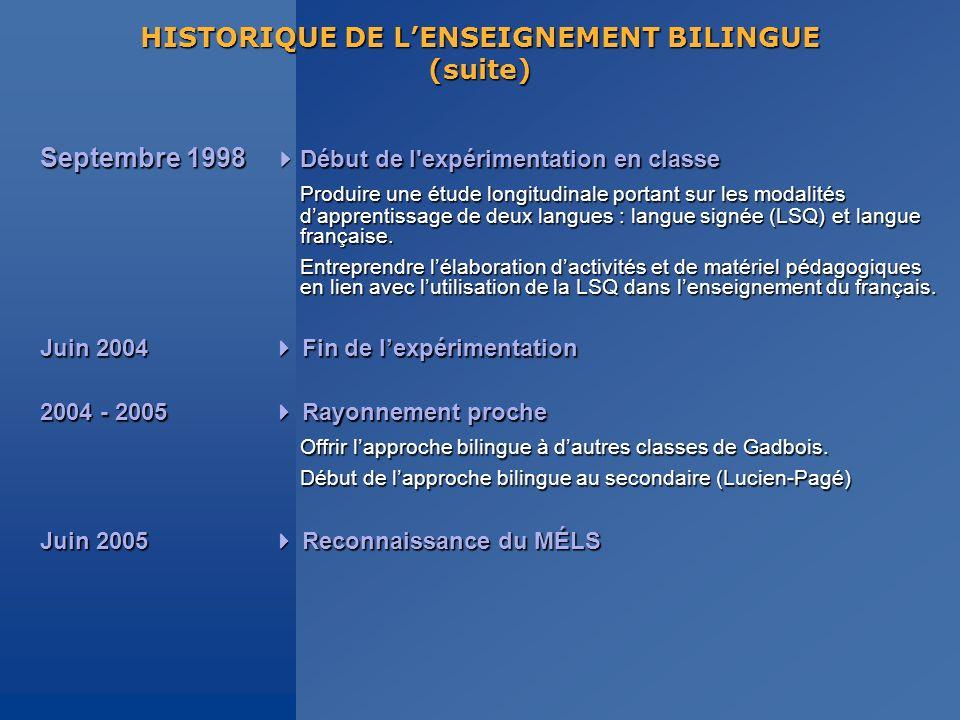 Septembre 1998 Début de l expérimentation en classe Produire une étude longitudinale portant sur les modalités dapprentissage de deux langues : langue signée (LSQ) et langue française.