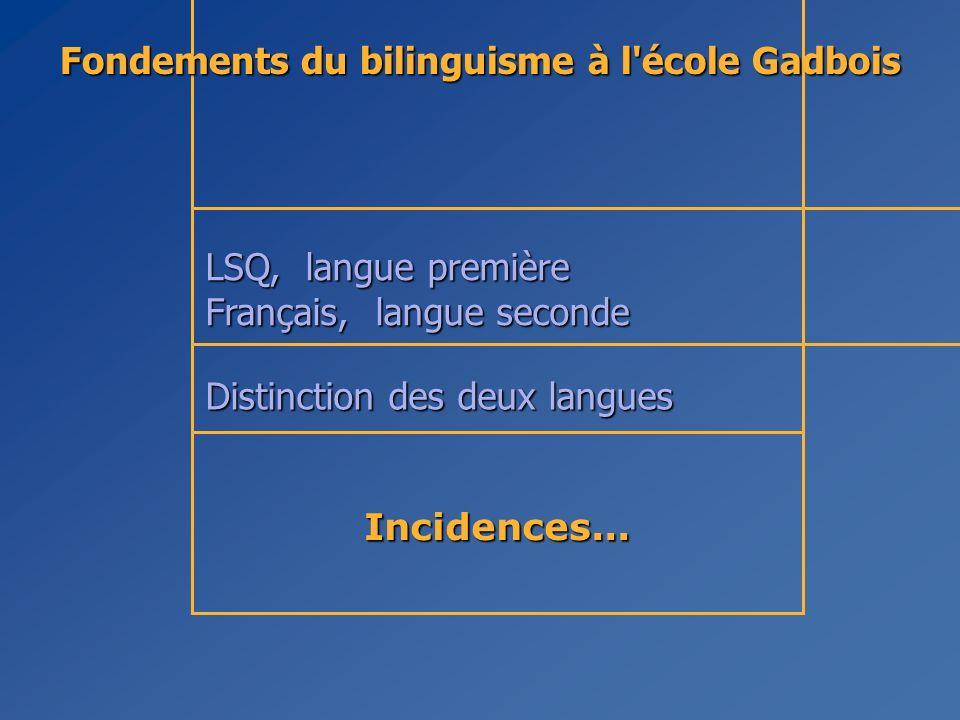 Distinction des deux langues Fondements du bilinguisme à l école Gadbois LSQ, langue première Français, langue seconde Incidences...