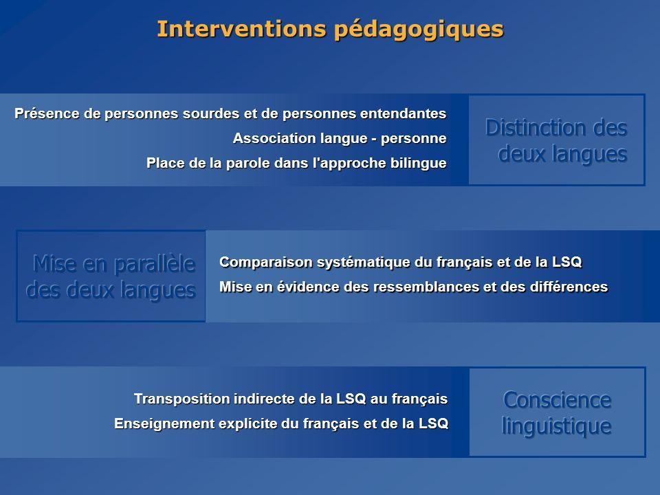 Présence de personnes sourdes et de personnes entendantes Association langue - personne Place de la parole dans l approche bilingue Comparaison systématique du français et de la LSQ Mise en évidence des ressemblances et des différences Transposition indirecte de la LSQ au français Enseignement explicite du français et de la LSQ Interventions pédagogiques