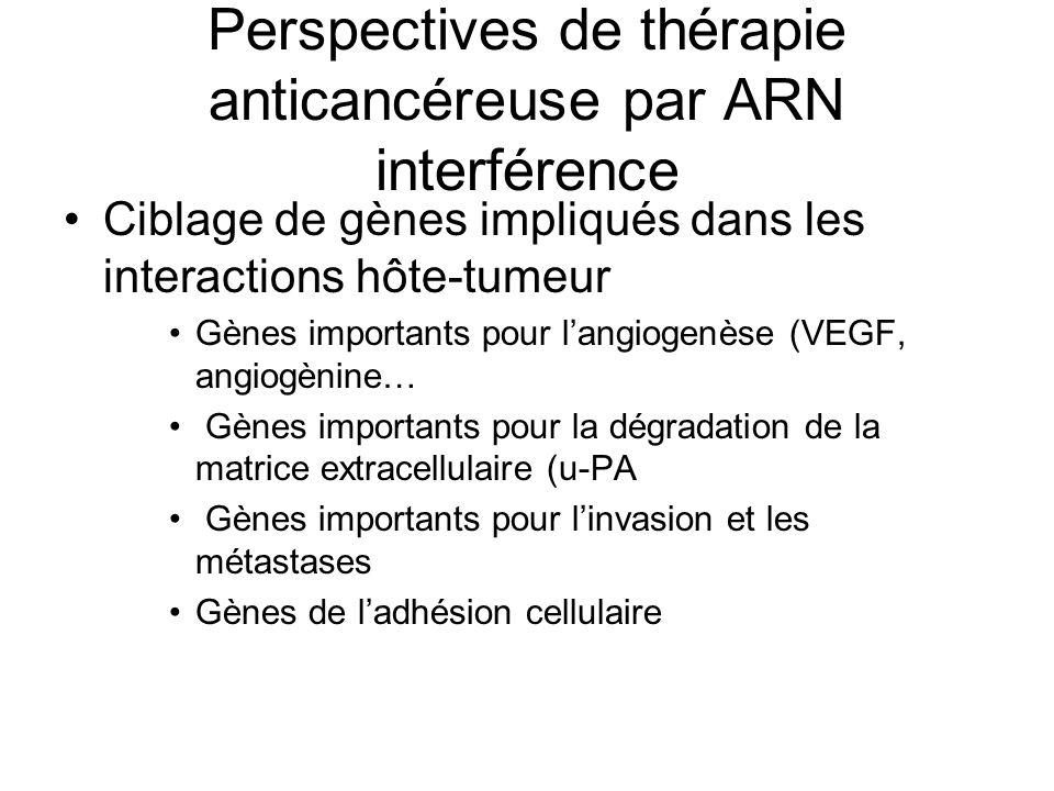Perspectives de thérapie anticancéreuse par ARN interférence Ciblage de gènes impliqués dans les interactions hôte-tumeur Gènes importants pour langio