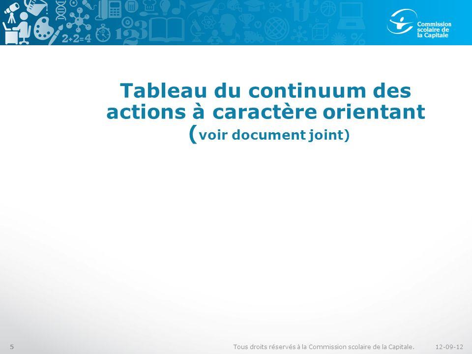 Tableau du continuum des actions à caractère orientant ( voir document joint) 12-09-12Tous droits réservés à la Commission scolaire de la Capitale.5