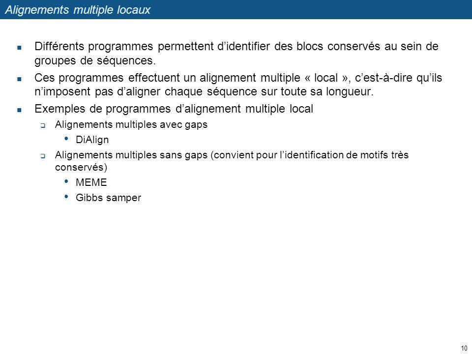 Alignements multiple locaux Différents programmes permettent didentifier des blocs conservés au sein de groupes de séquences. Ces programmes effectuen