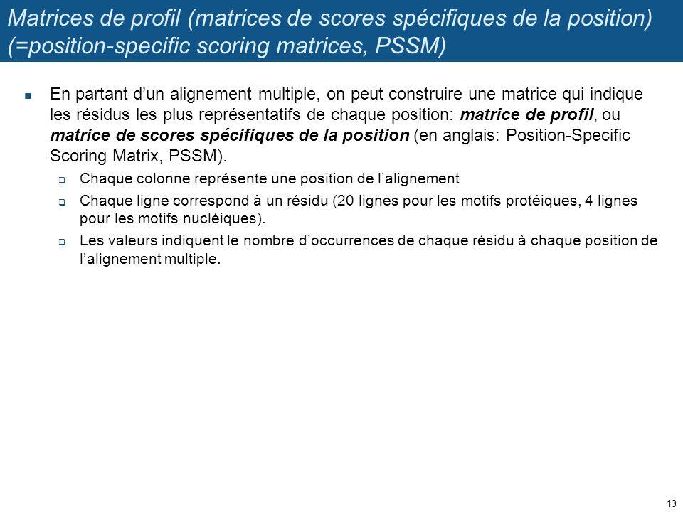 Matrices de profil (matrices de scores spécifiques de la position) (=position-specific scoring matrices, PSSM) En partant dun alignement multiple, on peut construire une matrice qui indique les résidus les plus représentatifs de chaque position: matrice de profil, ou matrice de scores spécifiques de la position (en anglais: Position-Specific Scoring Matrix, PSSM).