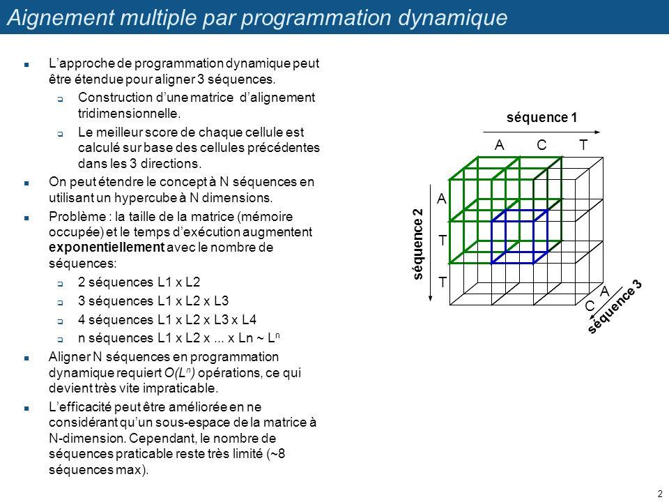 Aignement multiple par programmation dynamique Lapproche de programmation dynamique peut être étendue pour aligner 3 séquences. Construction dune matr