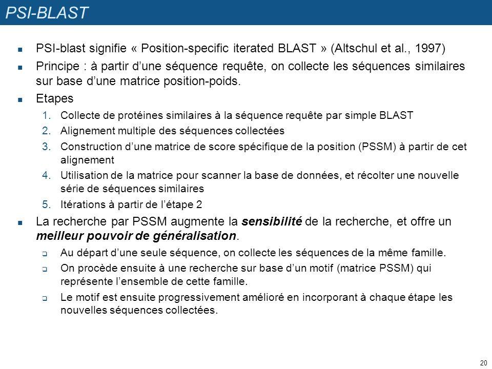 PSI-BLAST PSI-blast signifie « Position-specific iterated BLAST » (Altschul et al., 1997) Principe : à partir dune séquence requête, on collecte les séquences similaires sur base dune matrice position-poids.