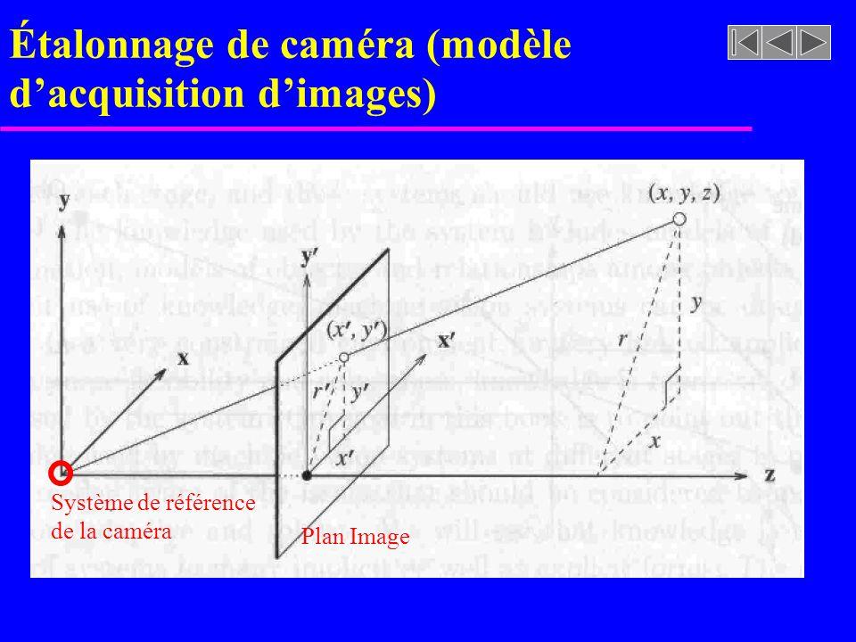 Étalonnage de caméra (modèle dacquisition dimages) Plan Image Système de référence de la caméra