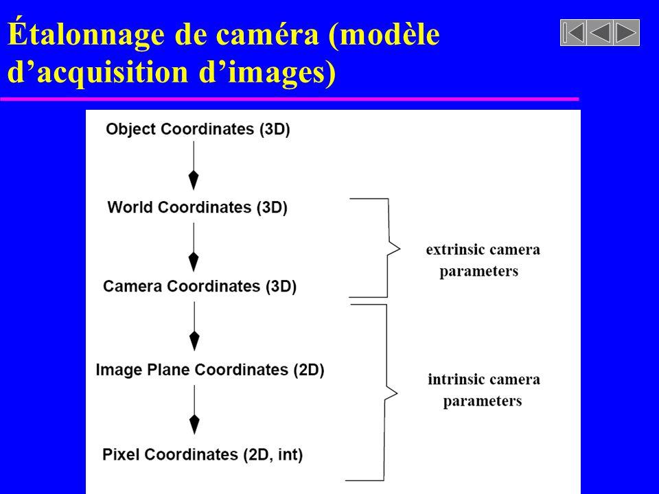 Étalonnage de caméra (modèle dacquisition dimages)