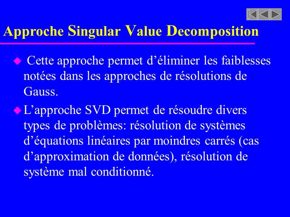 Approche SVD (suite) u Algorithme de résolution: correction dimage (suite …) for(i=1;i<=2*m;i+=2) // initialiser b { b[i] = X_Prime[i/2+1]; b[i+1] = Y_Prime[i/2+1]; }