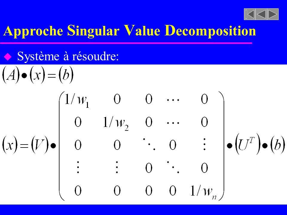 Approche SVD (suite) u Algorithme de résolution: correction dimage (suite …) for(i=1;i<=2*m;i++) for(j=1;j<=12;j++) u[i][j] = a[i][j]; svdcmp(u,2*m,12,w,v); wmax = 0.0; for(j=1;j wmax) wmax = w[j]; wmin = wmax*1.0e-6; for(j=1;j<=12;j++) if(w[j] < wmin) w[j]=0.0; svdksb(u,w,v,2*m,12,b,x);