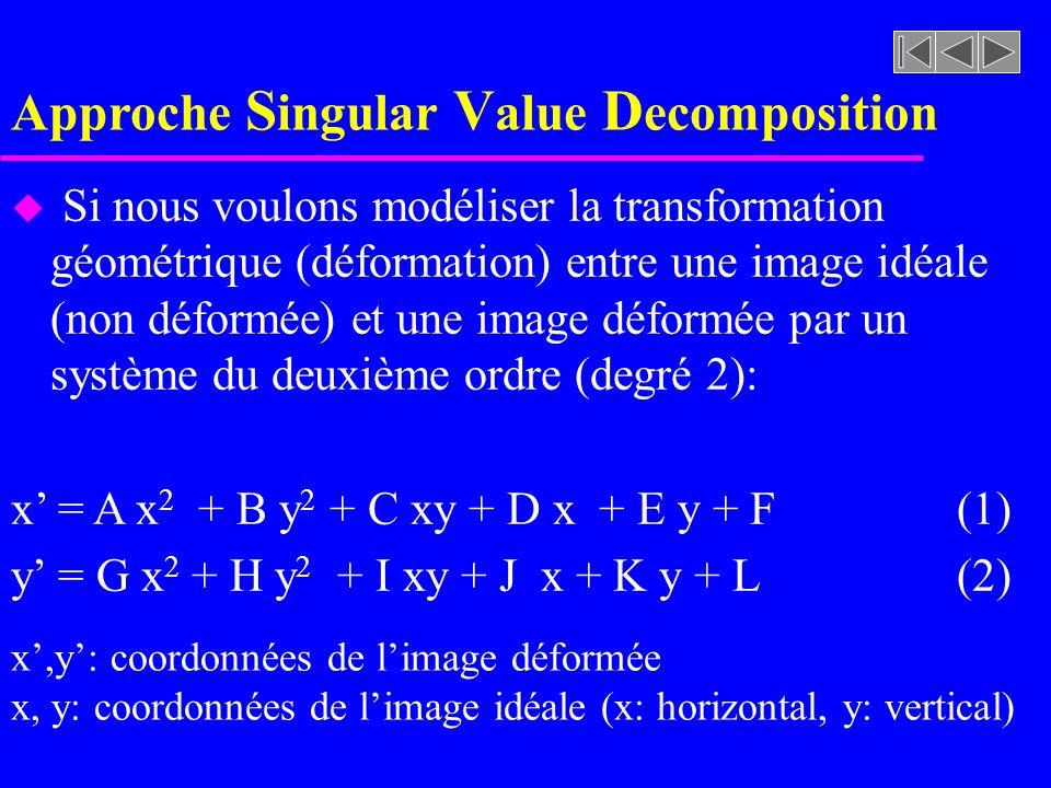 Étalonnage de caméra u Algorithme de résolution: étalonnage de caméra (suite …) for(i=1;i<=2*m;i++) for(j=1;j<=12;j++) u[i][j] = a[i][j]; svdcmp(u,2*m,12,w,v); wmax = 0.0; for(j=1;j wmax) wmax = w[j]; wmin = wmax; // trouver la valeur propre min.