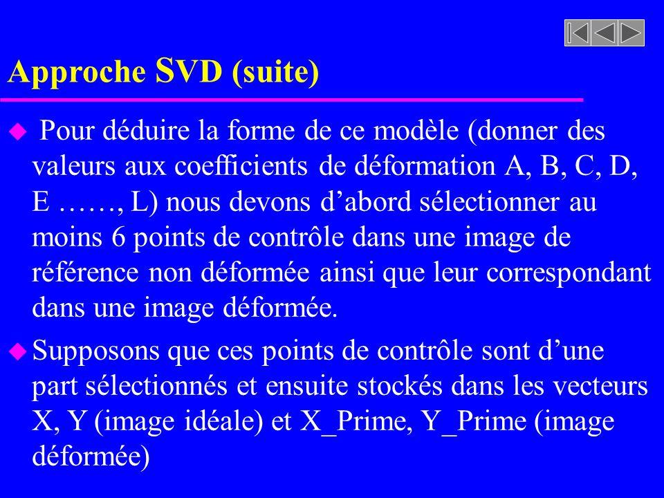 Approche SVD (suite) u Exemple dun système déquations du deuxième ordre Ax = b : Vecteur des soln recherchéesCoordonnées des points de contrôle dans limage déformée.