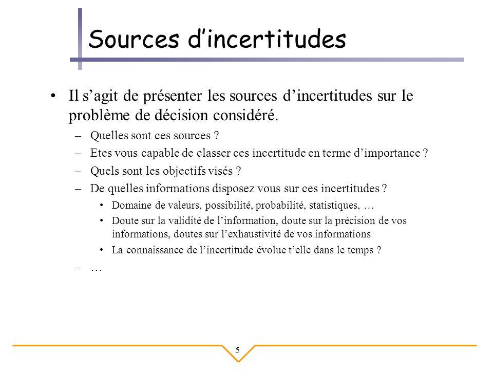 6 Objectifs face à lincertitude Vous est il possible dexprimer un objectif dans votre problème de décision par rapport à ces incertitudes.