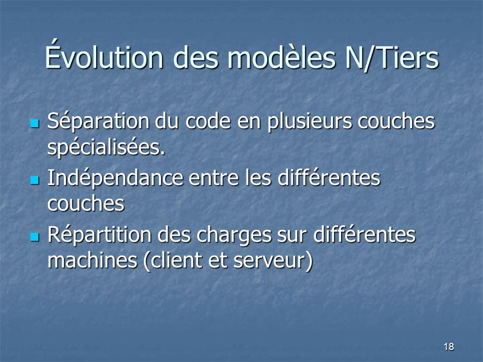 18 Évolution des modèles N/Tiers Séparation du code en plusieurs couches spécialisées.