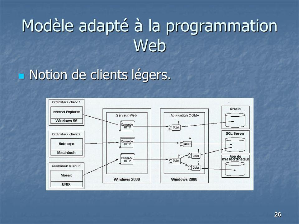 26 Modèle adapté à la programmation Web Notion de clients légers. Notion de clients légers.