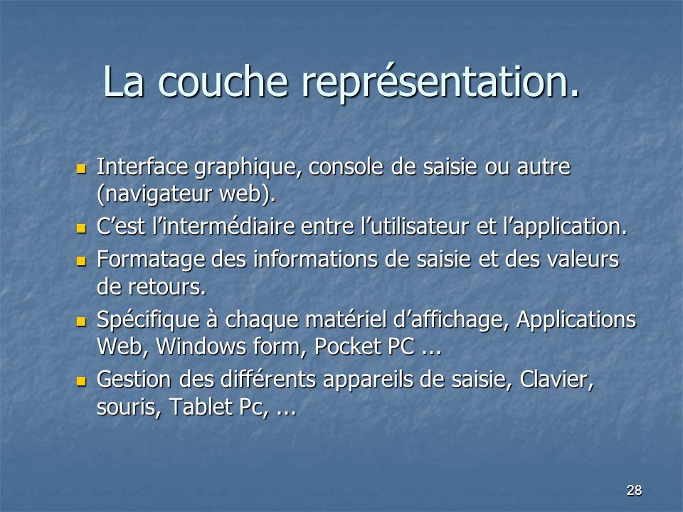 28 La couche représentation.Interface graphique, console de saisie ou autre (navigateur web).