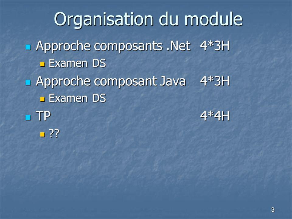 3 Organisation du module Approche composants.Net4*3H Approche composants.Net4*3H Examen DS Examen DS Approche composant Java4*3H Approche composant Java4*3H Examen DS Examen DS TP4*4H TP4*4H ?.