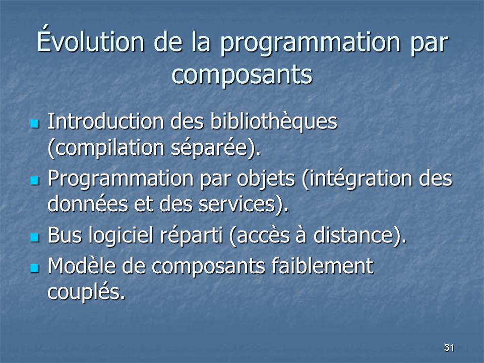 31 Évolution de la programmation par composants Introduction des bibliothèques (compilation séparée).