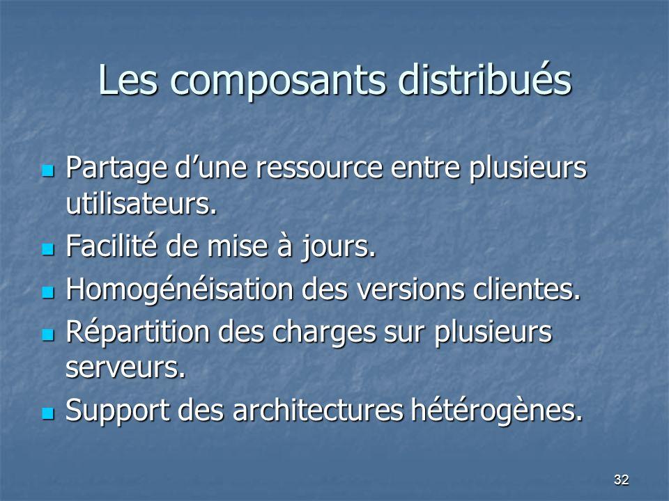 32 Les composants distribués Partage dune ressource entre plusieurs utilisateurs.