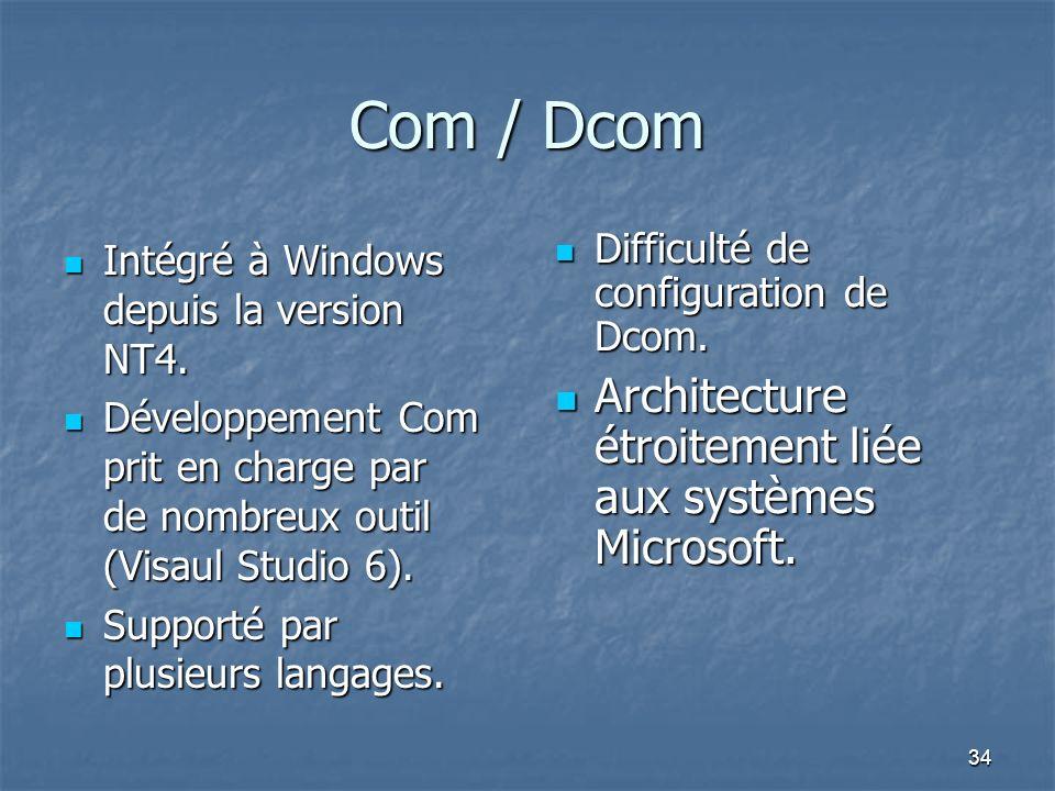 34 Com / Dcom Intégré à Windows depuis la version NT4.