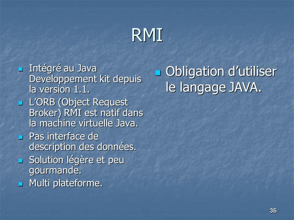35 RMI Intégré au Java Developpement kit depuis la version 1.1.