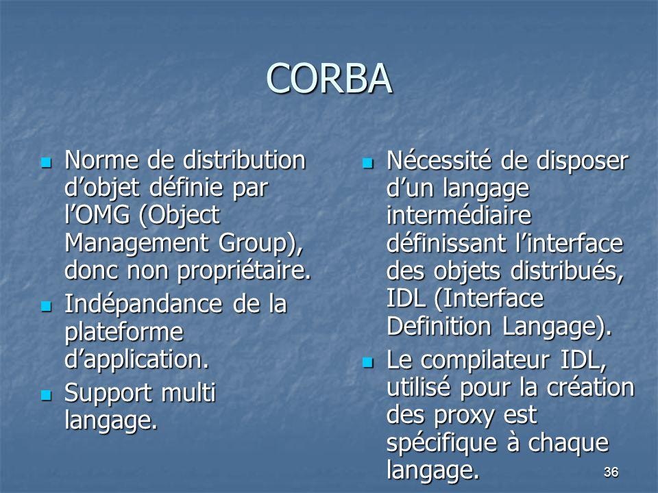 36 CORBA Norme de distribution dobjet définie par lOMG (Object Management Group), donc non propriétaire.