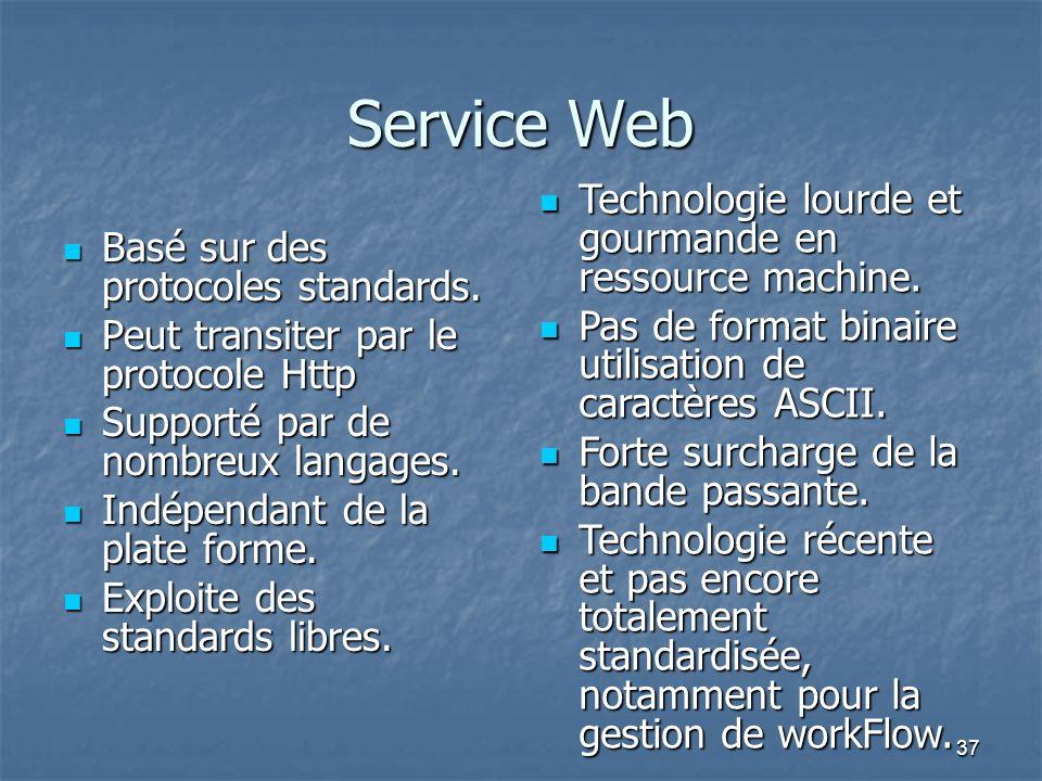 37 Service Web Basé sur des protocoles standards.Basé sur des protocoles standards.