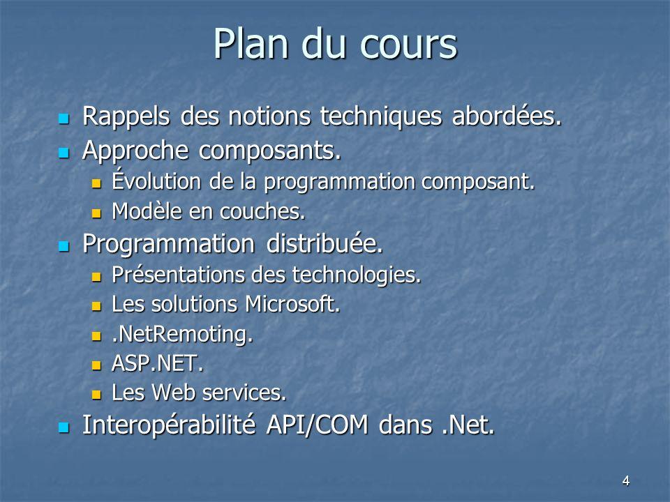 4 Plan du cours Rappels des notions techniques abordées.
