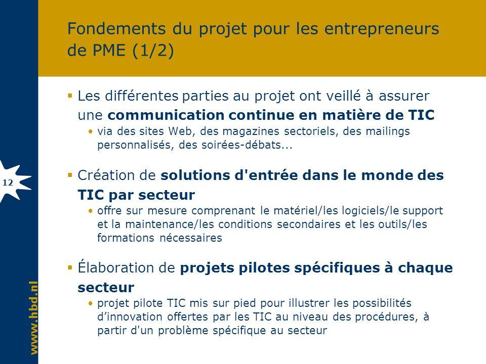 www.hbd.nl 12 Fondements du projet pour les entrepreneurs de PME (1/2) Les différentes parties au projet ont veillé à assurer une communication contin