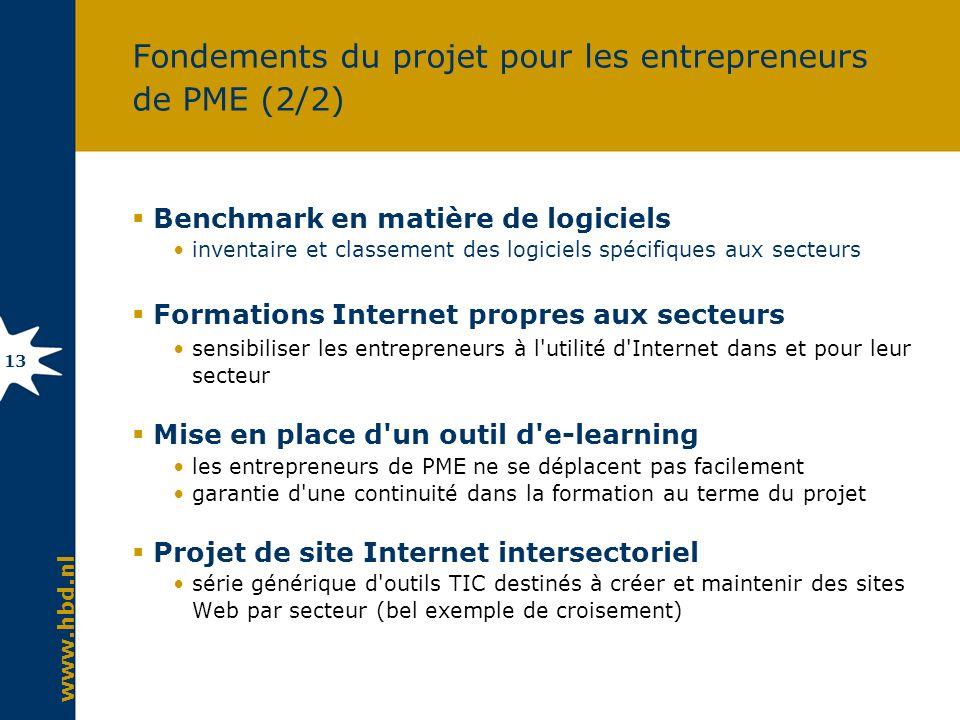 www.hbd.nl 13 Fondements du projet pour les entrepreneurs de PME (2/2) Benchmark en matière de logiciels inventaire et classement des logiciels spécif