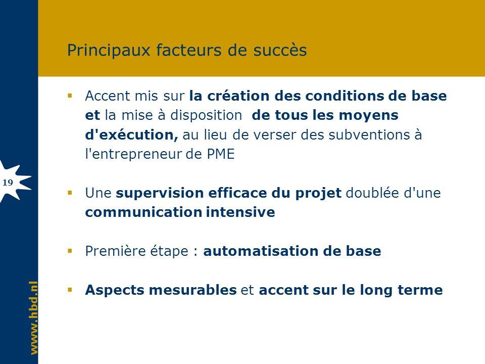 www.hbd.nl 19 Principaux facteurs de succès Accent mis sur la création des conditions de base et la mise à disposition de tous les moyens d'exécution,