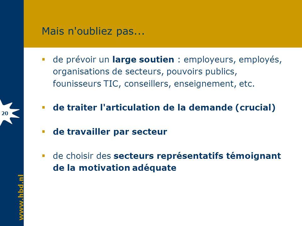 www.hbd.nl 20 Mais n'oubliez pas... de prévoir un large soutien : employeurs, employés, organisations de secteurs, pouvoirs publics, founisseurs TIC,