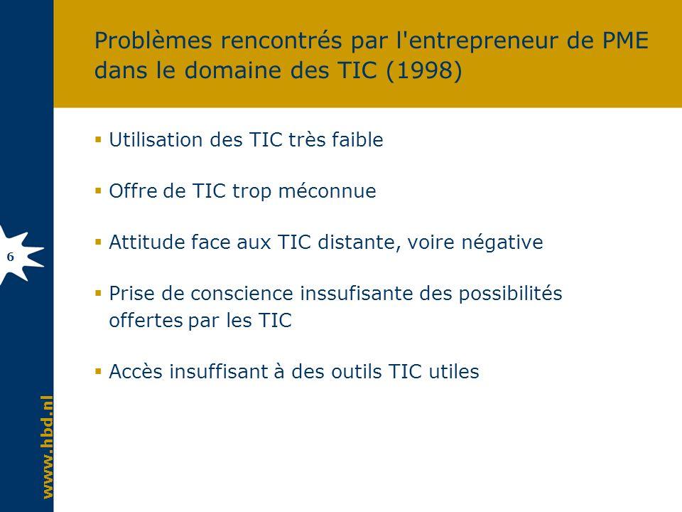 www.hbd.nl 6 Problèmes rencontrés par l'entrepreneur de PME dans le domaine des TIC (1998) Utilisation des TIC très faible Offre de TIC trop méconnue