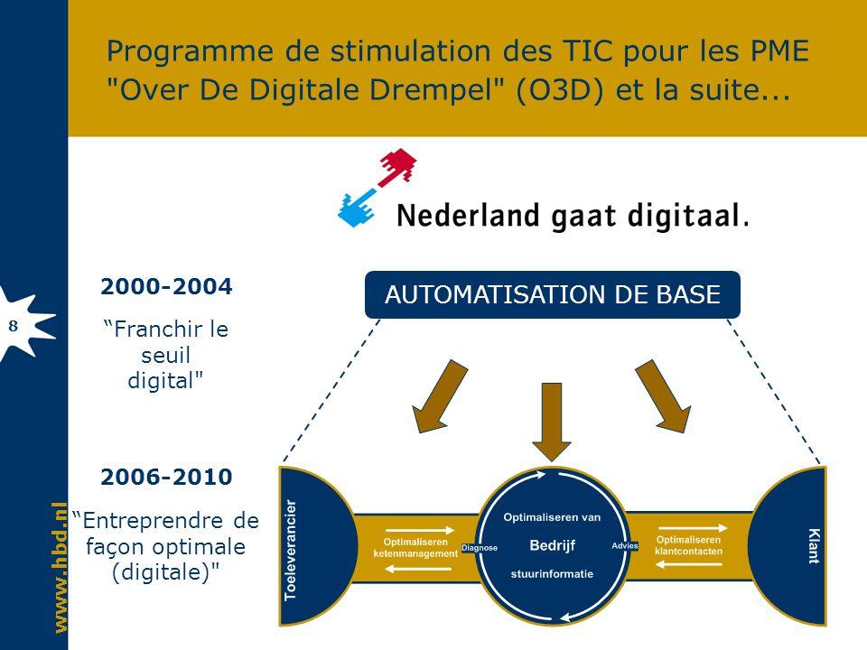 www.hbd.nl 9 Contenu de la présentation Introduction HBD Contexte du projet de stimulation TIC Problèmes de l entrepreneur PME dans le domaine des TIC Programme de stimulation des TIC auprès des PME Projet : approche/partenaires/fondements Approche concrète des problèmes Résultats et principaux facteurs de succès