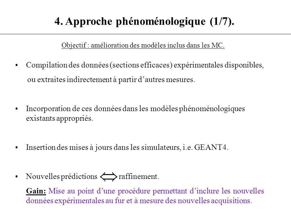 4. Approche phénoménologique (1/7). Objectif : amélioration des modèles inclus dans les MC. Compilation des données (sections efficaces) expérimentale