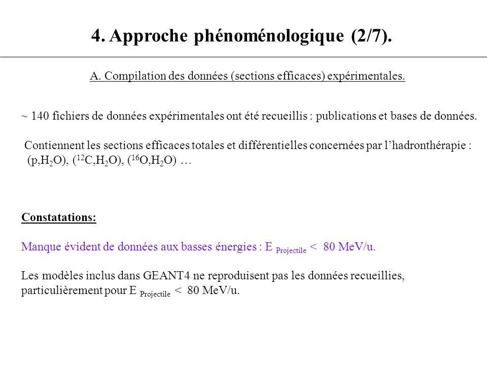 4. Approche phénoménologique (2/7). A. Compilation des données (sections efficaces) expérimentales. ~ 140 fichiers de données expérimentales ont été r