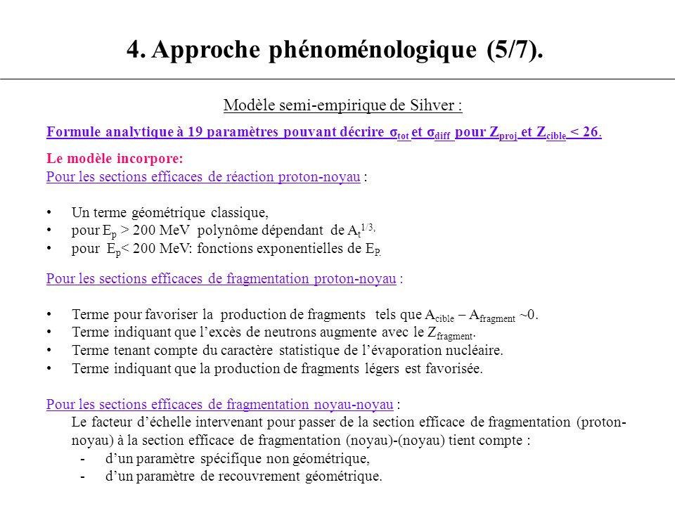 Formule analytique à 19 paramètres pouvant décrire σ tot et σ diff pour Z proj et Z cible < 26. Le modèle incorpore: Pour les sections efficaces de ré