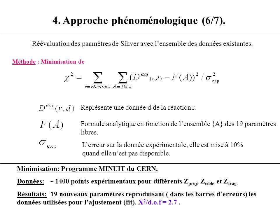 Méthode : Minimisation de Représente une donnée d de la réaction r. Formule analytique en fonction de lensemble {A} des 19 paramètres libres. Lerreur
