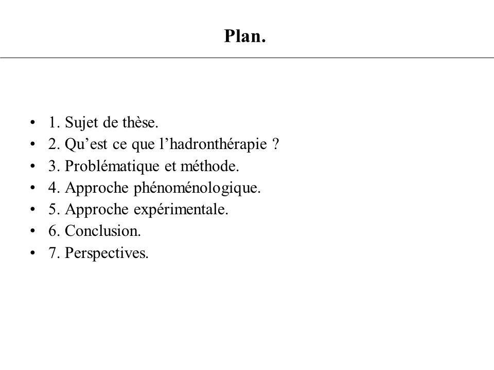 Plan. 1. Sujet de thèse. 2. Quest ce que lhadronthérapie ? 3. Problématique et méthode. 4. Approche phénoménologique. 5. Approche expérimentale. 6. Co