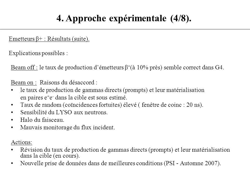 Beam off : le taux de production démetteurs β + (à 10% près) semble correct dans G4. Beam on : Raisons du désaccord : le taux de production de gammas