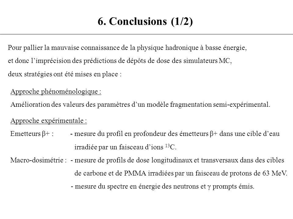 6. Conclusions (1/2) Pour pallier la mauvaise connaissance de la physique hadronique à basse énergie, et donc limprécision des prédictions de dépôts d